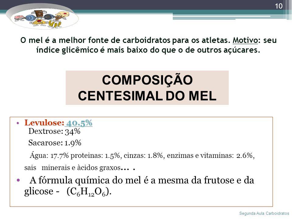 Segunda Aula Carboidratos 10 O mel é a melhor fonte de carboidratos para os atletas. Motivo: seu índice glicêmico é mais baixo do que o de outros açúc