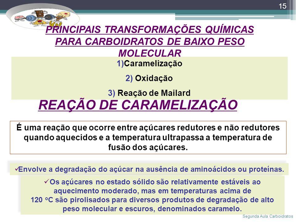 Segunda Aula Carboidratos 15 PRINCIPAIS TRANSFORMAÇÕES QUÍMICAS PARA CARBOIDRATOS DE BAIXO PESO MOLECULAR 1)Caramelização 2) Oxidação 3) Reação de Mai