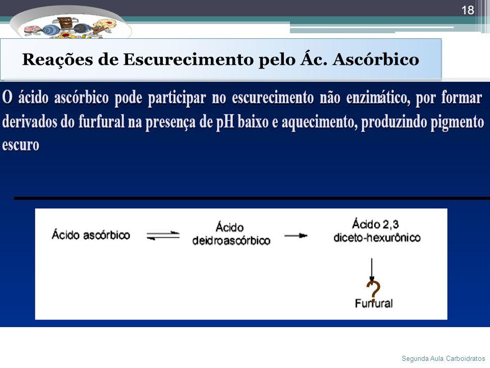 Segunda Aula Carboidratos 18 Reações de Escurecimento pelo Ác. Ascórbico ?