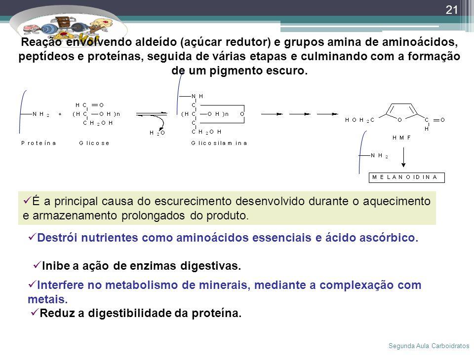 Segunda Aula Carboidratos 21 Reação envolvendo aldeído (açúcar redutor) e grupos amina de aminoácidos, peptídeos e proteínas, seguida de várias etapas