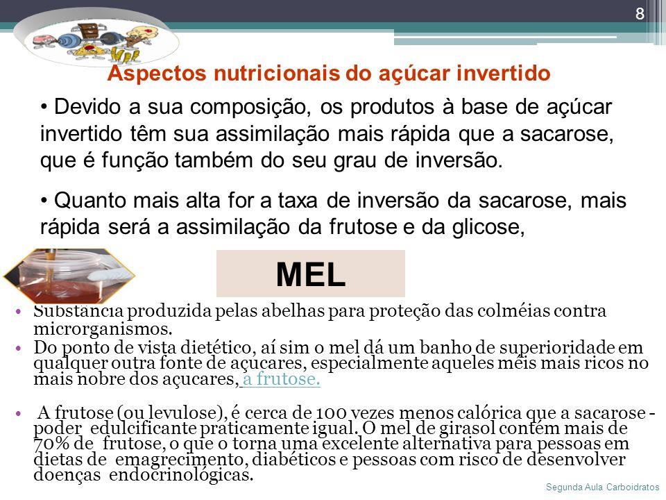 Segunda Aula Carboidratos 8 Aspectos nutricionais do açúcar invertido Devido a sua composição, os produtos à base de açúcar invertido têm sua assimila