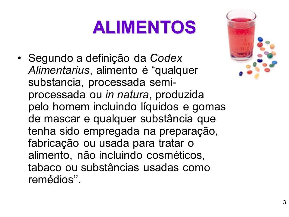 2 Aditivos! ORDEM DE PERCEPÇÃO APARÊNCIA ODOR = Aroma volátil TEXTURA SABOR (AROMA + Sensações + GOSTO)