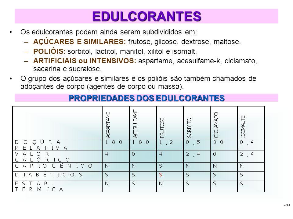 29 Classificação Calórica Edulcorantes não calóricos –Ciclamato –Sacarina –Acesulfame-K –Steviosídeo –Sucralose –Aspartame Edulcorantes calóricos –Sor