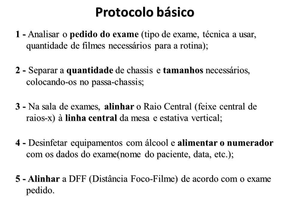 Protocolo básico 1 -Analisar o pedido do exame (tipo de exame, técnica a usar, quantidade de filmes necessários para a rotina); 2 -Separar a quantidad
