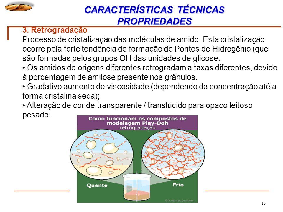15 3. Retrogradação Processo de cristalização das moléculas de amido. Esta cristalização ocorre pela forte tendência de formação de Pontes de Hidrogên