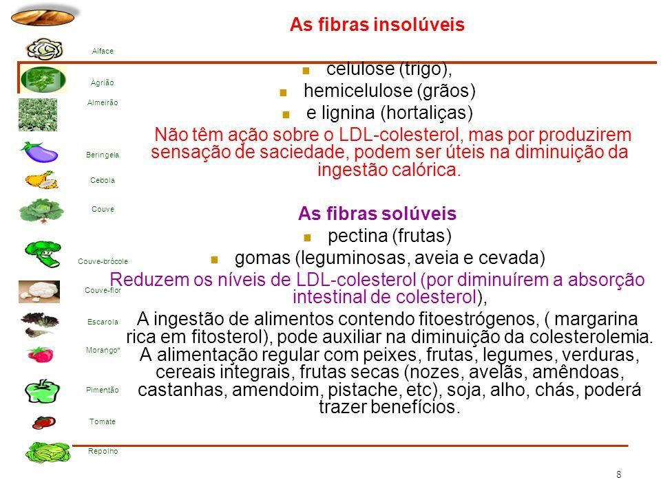 8 Alface Agrião Almeirão Beringela Cebola Couve Couve-brócole Couve-flor Escarola Morango* Pimentão Tomate Repolho As fibras insolúveis celulose (trig