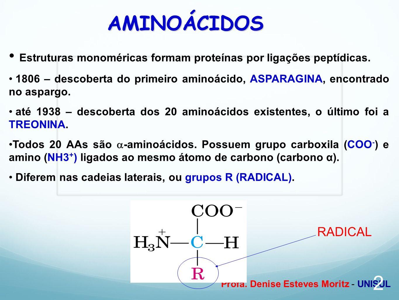 Profa. Denise Esteves Moritz - UNISUL AMINOÁCIDOS Estruturas monoméricas formam proteínas por ligações peptídicas. 1806 – descoberta do primeiro amino