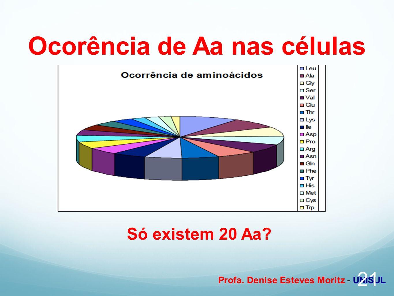 Profa. Denise Esteves Moritz - UNISUL Ocorência de Aa nas células 21 Só existem 20 Aa?