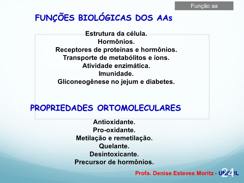 Profa. Denise Esteves Moritz - UNISUL FUNÇÕES BIOLÓGICAS DOS AAs Estrutura da célula. Hormônios. Receptores de proteínas e hormônios. Transporte de me