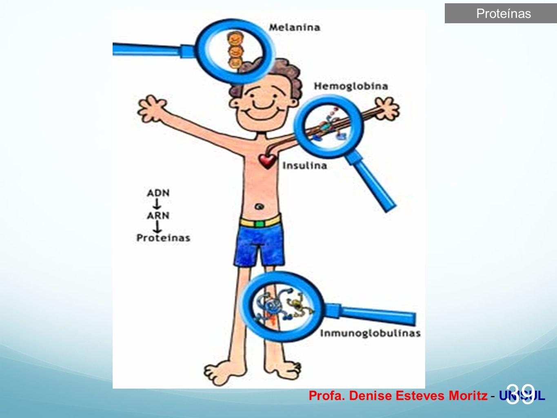 Profa. Denise Esteves Moritz - UNISUL 39 Proteínas