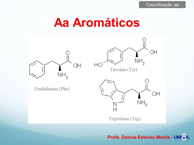 Profa. Denise Esteves Moritz - UNISUL Aa Aromáticos 8 Classificação aa