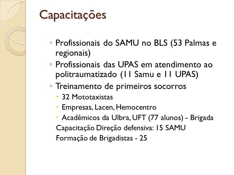 Capacitações Profissionais do SAMU no BLS (53 Palmas e regionais) Profissionais das UPAS em atendimento ao politraumatizado (11 Samu e 11 UPAS) Treina