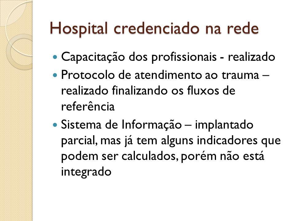Hospital credenciado na rede Capacitação dos profissionais - realizado Protocolo de atendimento ao trauma – realizado finalizando os fluxos de referên