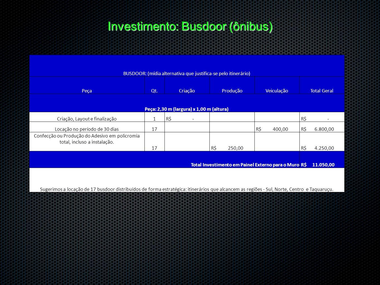 Investimento: Busdoor (ônibus) BUSDOOR: (mídia alternativa que justifica-se pelo itinerário) PeçaQt.CriaçãoProduçãoVeiculaçãoTotal Geral Peça: 2,30 m