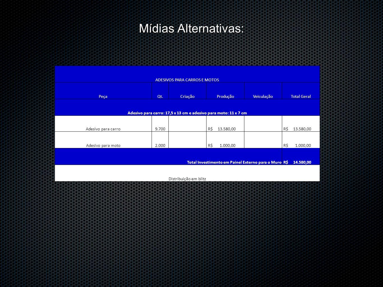 Mídias Alternativas: ADESIVOS PARA CARROS E MOTOS PeçaQt.CriaçãoProduçãoVeiculaçãoTotal Geral Adesivo para carro: 17,5 x 13 cm e adesivo para moto: 11