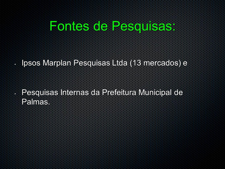 Fontes de Pesquisas: Ipsos Marplan Pesquisas Ltda (13 mercados) e Ipsos Marplan Pesquisas Ltda (13 mercados) e Pesquisas Internas da Prefeitura Munici