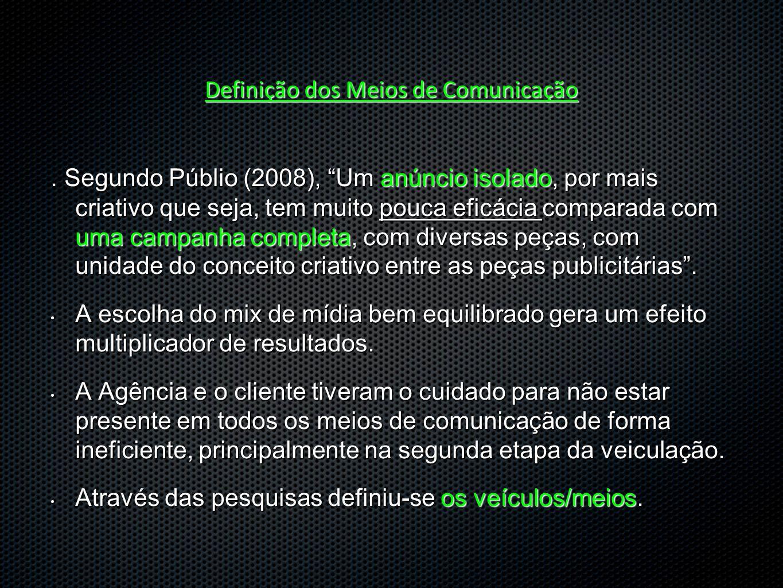 Definição dos Meios de Comunicação. Segundo Públio (2008), Um anúncio isolado, por mais criativo que seja, tem muito pouca eficácia comparada com uma