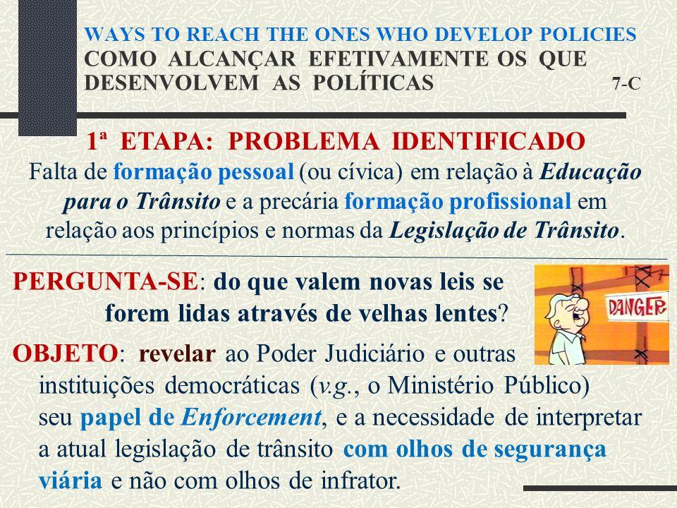 1ª ETAPA: PROBLEMA IDENTIFICADO Falta de formação pessoal (ou cívica) em relação à Educação para o Trânsito e a precária formação profissional em relação aos princípios e normas da Legislação de Trânsito.