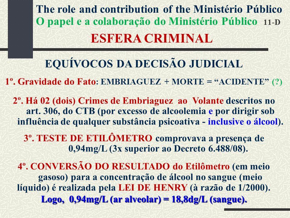 ESFERA CRIMINAL EQUÍVOCOS DA DECISÃO JUDICIAL 1º.