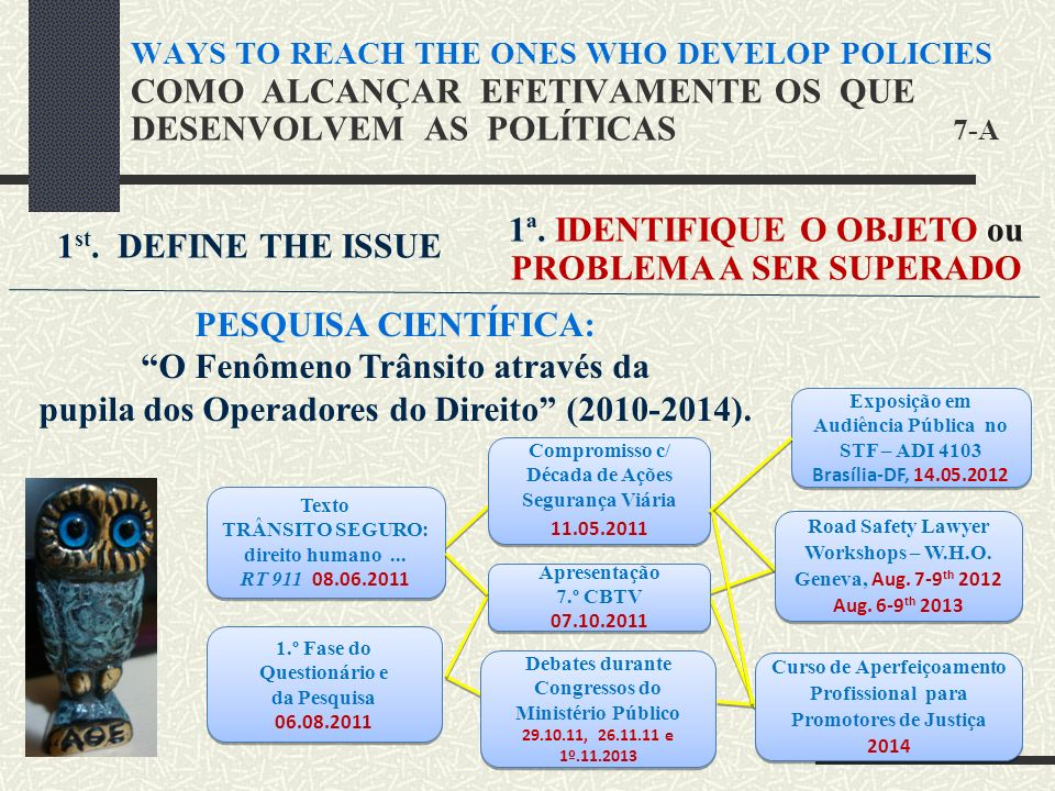 1 st. DEFINE THE ISSUE 1ª.