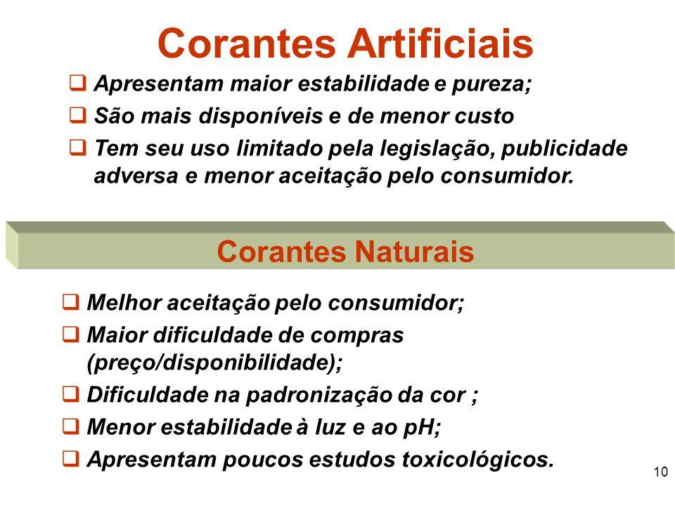9 Critérios e exigências para permissão de uso de aditivos nos alimentos A segurança dos aditivos é primordial. Isto supõe que, antes de ser autorizad