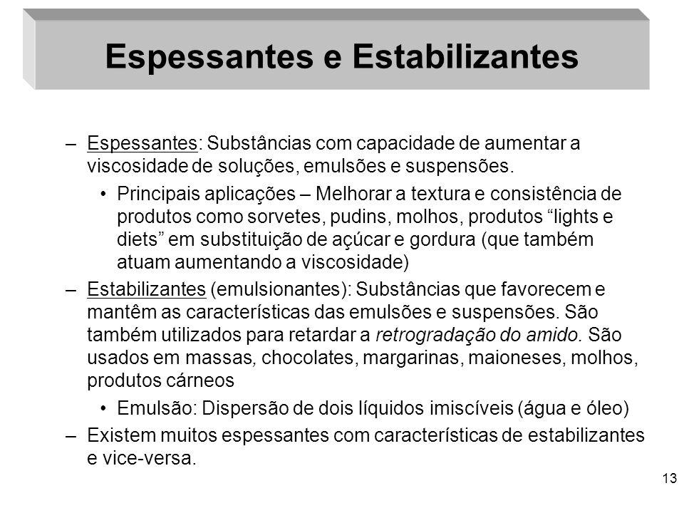 12 Substância que ressalta ou realça o sabor/ aroma de um alimento. Exemplo: glutamato monossódico (621), inosinato de potássio (632), etc... REALÇADO