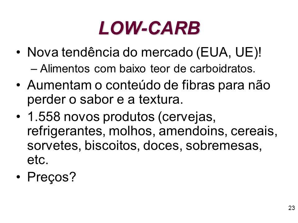 22 Excesso de Edulcorantes Elevação da taxa glicêmica; Diarréia. Cuidado com a rotulagem: Isento de açúcar; Indicado para diabéticos ORGANIZAÇÃO MUNDI