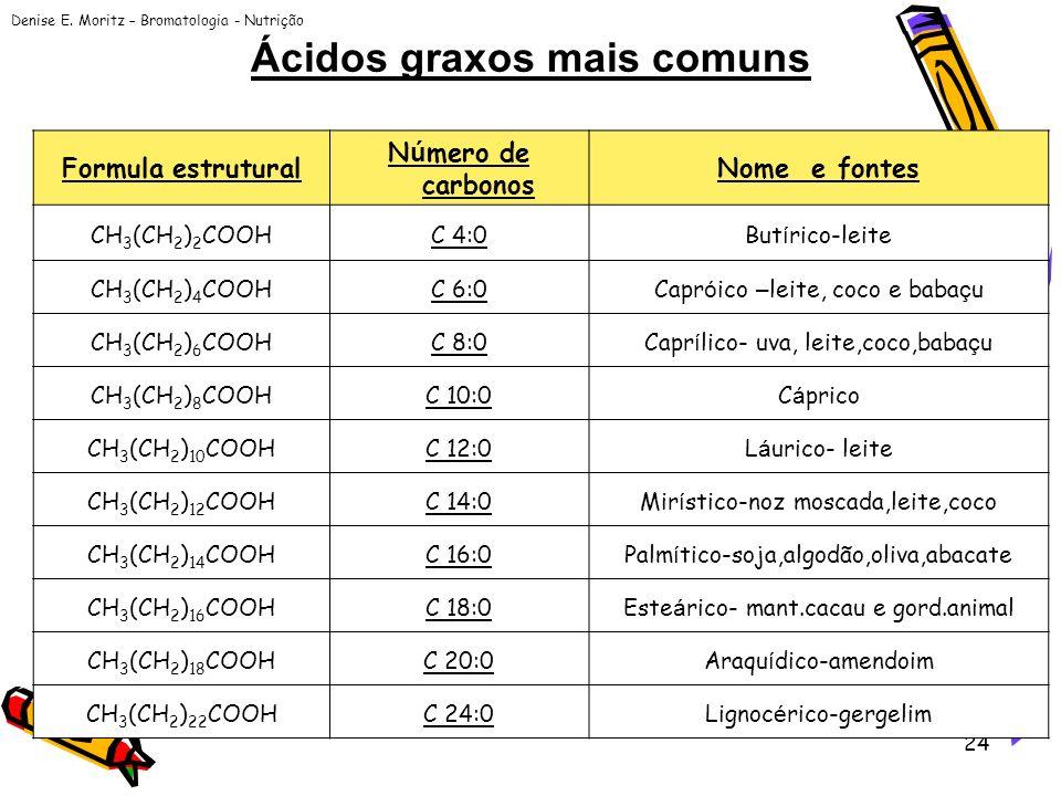 Denise E. Moritz – Bromatologia - Nutrição 24 Ácidos graxos mais comuns Formula estrutural N ú mero de carbonos Nome e fontes CH 3 (CH 2 ) 2 COOHC 4:0