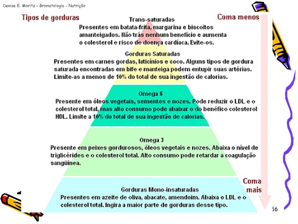 Denise E. Moritz – Bromatologia - Nutrição 56