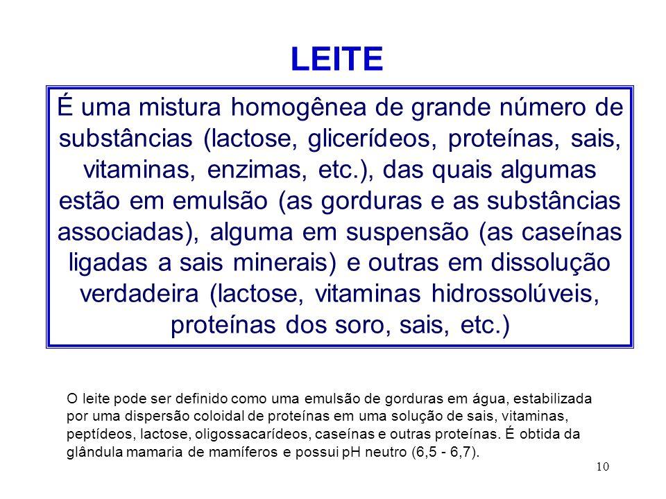 10 LEITE É uma mistura homogênea de grande número de substâncias (lactose, glicerídeos, proteínas, sais, vitaminas, enzimas, etc.), das quais algumas