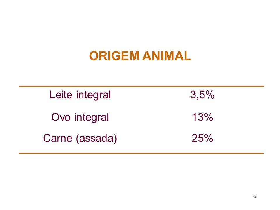 6 Leite integral3,5% Ovo integral13% Carne (assada)25% ORIGEM ANIMAL