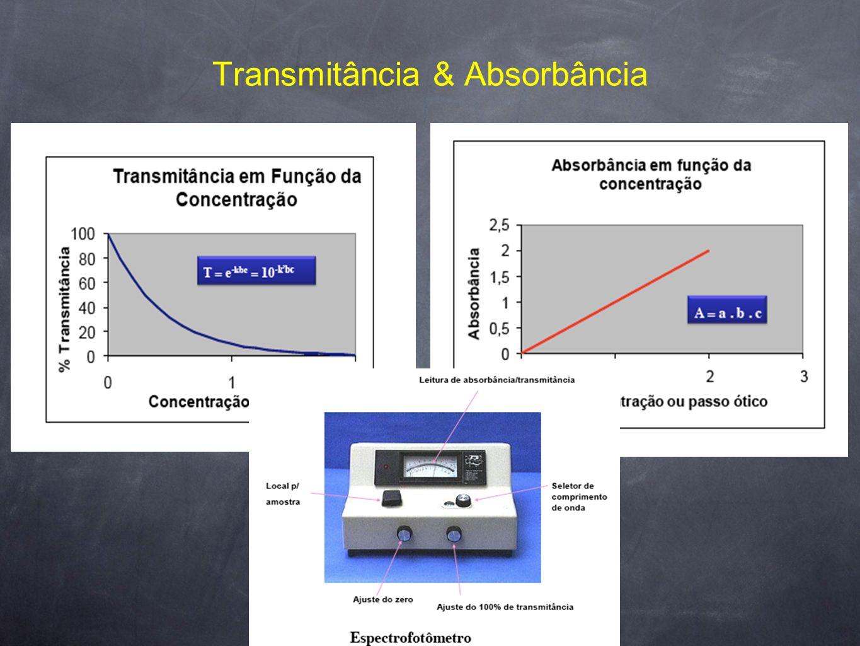 Para saber… Chama-se coeficiente de transmissão ou transmitância T ( ), de um filtro óptico neutro ou colorido, em um particular comprimento de onda (