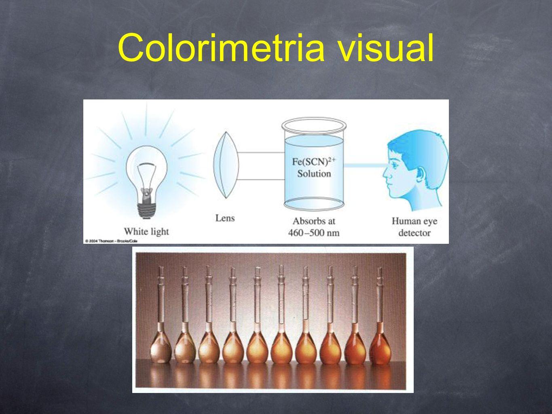 Colorimetria Comum! A colorimetria comum baseia-se na comparação visual da coloração da solução problema com as colorações de soluções padrões semelha