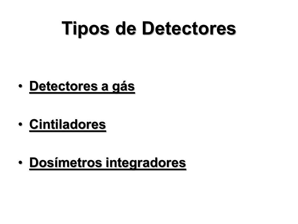 Tipos de Detectores Detectores a gásDetectores a gás CintiladoresCintiladores Dosímetros integradoresDosímetros integradores