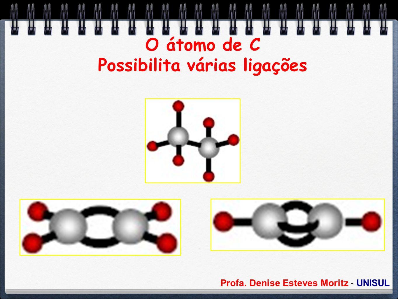 Profa. Denise Esteves Moritz - UNISUL O átomo de C Possibilita várias ligações