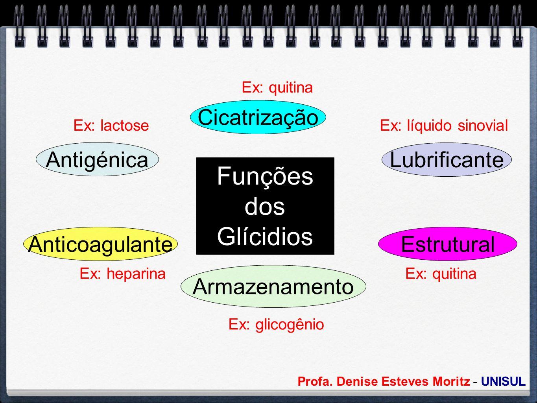 Profa. Denise Esteves Moritz - UNISUL Funções dos Glícidios Antigénica Ex: quitina Estrutural Cicatrização Armazenamento Lubrificante Ex: quitina Ex: