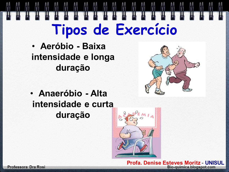 Profa. Denise Esteves Moritz - UNISUL Tipos de Exercício Aeróbio - Baixa intensidade e longa duração Anaeróbio - Alta intensidade e curta duração Prof