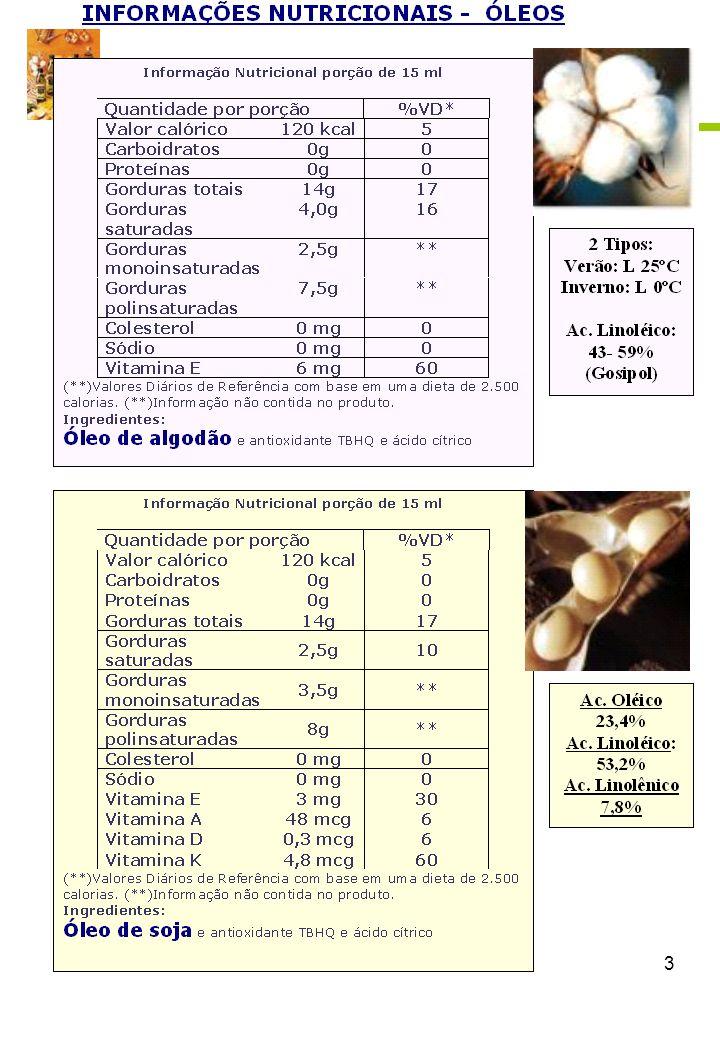 14 De acordo com os resultados das análises em óleos (gráfico 1), podemos concluir que: Óleo de canola obteve os melhores resultados em todos os teores analisados, possuindo o menor teor de gordura saturada, que pode ocasionar aumento do colesterol e os maiores teores de gordura monoinsaturada e ômega 3, que atuam absorvendo gordura e melhorando a taxa de colesterol.