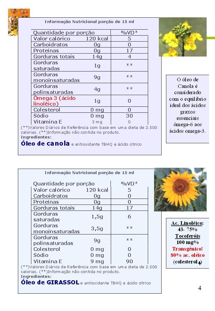 Doenças Metabólicas Fonte : http://www.lookfordiagnosis.com/mesh_info.php?term=Transtornos+Do+Metabolis mo+Dos+Lip%C3%ADdeos&lang=3 15