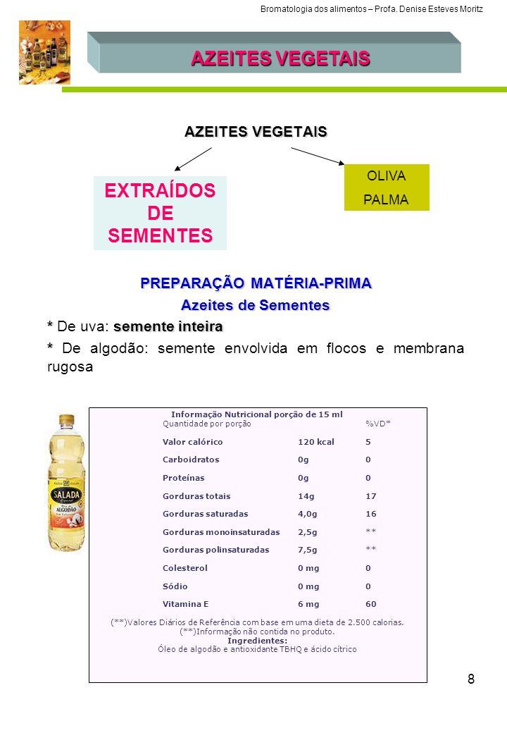 9 ESPÉCIES CULTIVADAS SOMENTE PARA PRODUÇÃO DE ÓLEOS (Girassol, soja, canola, milho, algodão) SEMENTE MOÍDA EXTRUSÃO AZEITE ESCURO AZEITE, CORANTES, GOMAS, RESINAS Torno Espremedor Frio ou quente (elimina Lipases) Prensagem Hexano SAPONIFICAÇÃO Evaporação do Solvente NaOH Neutralização Evita ranço do óleo CLARIFICAÇÃO H 2 SO 4 Carbonato de cálciosulfato de cálcio FILTRAÇÃO Corantes, vitaminas, etc..