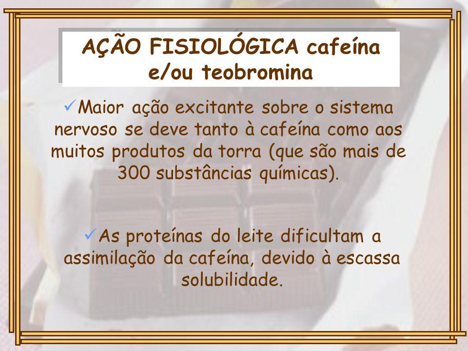 AÇÃO FISIOLÓGICA cafeína e/ou teobromina Maior ação excitante sobre o sistema nervoso se deve tanto à cafeína como aos muitos produtos da torra (que s