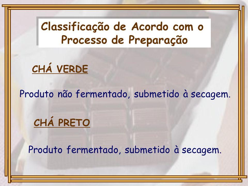Classificação de Acordo com o Processo de Preparação Classificação de Acordo com o Processo de Preparação CHÁ VERDE Produto não fermentado, submetido