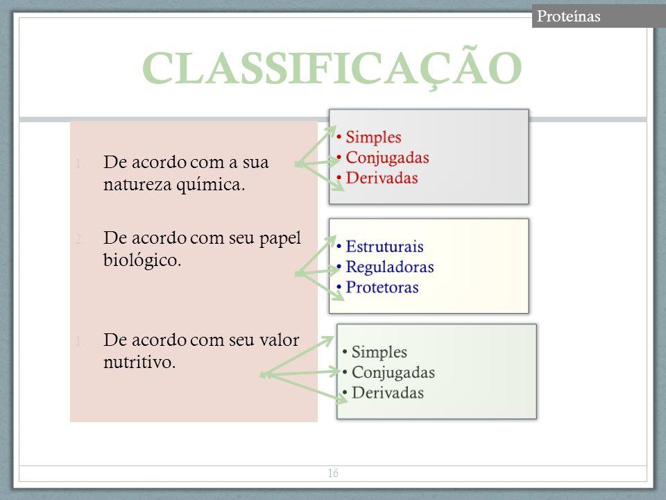 CLASSIFICAÇÃO 16 1. De acordo com a sua natureza química. 2. De acordo com seu papel biológico. 1. De acordo com seu valor nutritivo. Proteínas