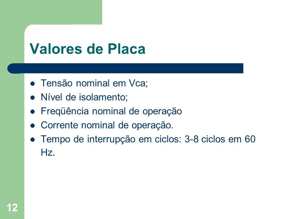 Valores de Placa Tensão nominal em Vca; Nível de isolamento; Freqüência nominal de operação Corrente nominal de operação. Tempo de interrupção em cicl