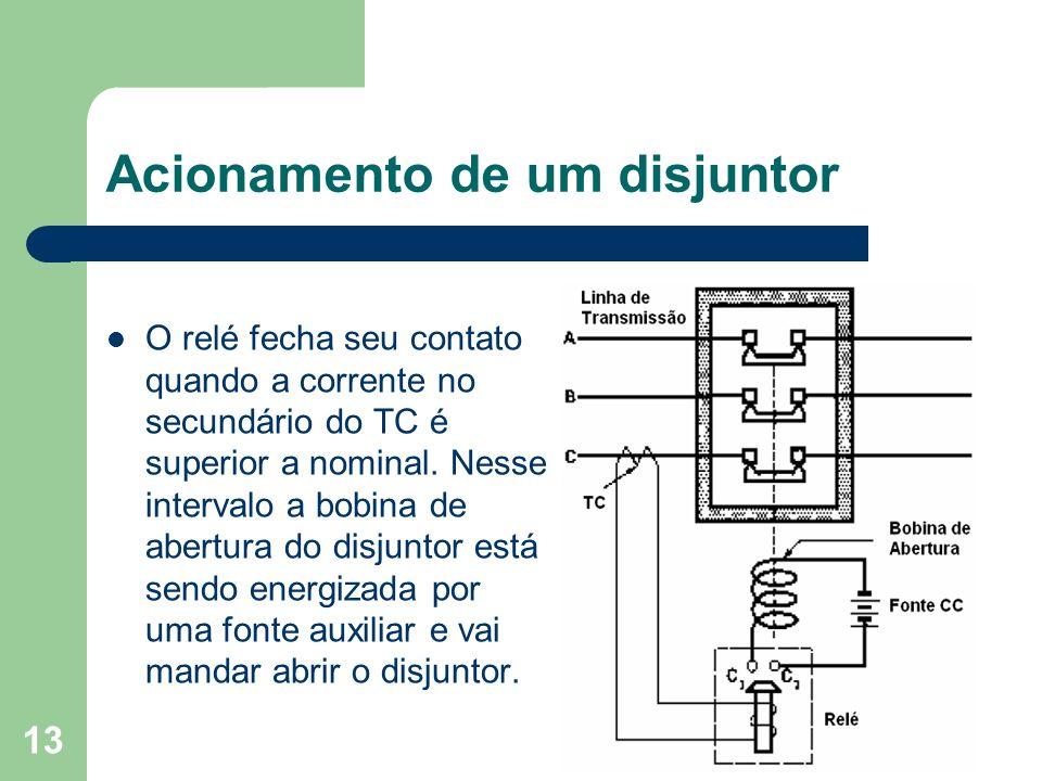 Acionamento de um disjuntor O relé fecha seu contato quando a corrente no secundário do TC é superior a nominal. Nesse intervalo a bobina de abertura