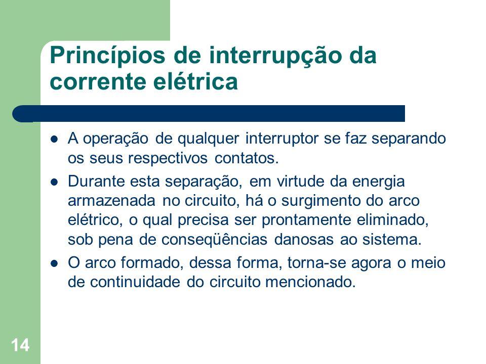 Princípios de interrupção da corrente elétrica A operação de qualquer interruptor se faz separando os seus respectivos contatos. Durante esta separaçã