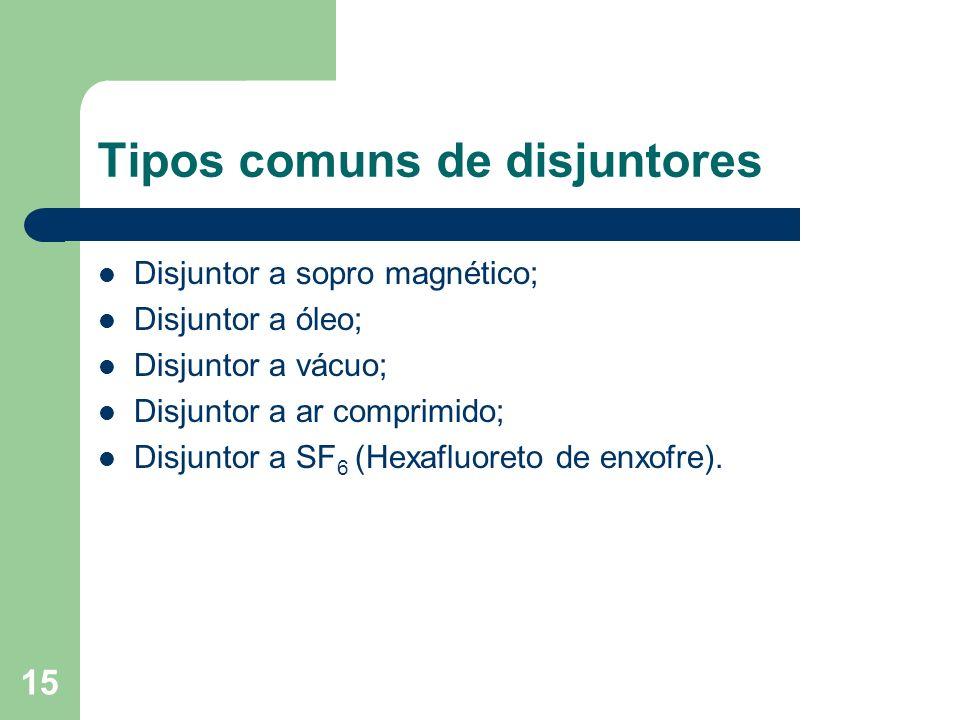 Tipos comuns de disjuntores Disjuntor a sopro magnético; Disjuntor a óleo; Disjuntor a vácuo; Disjuntor a ar comprimido; Disjuntor a SF 6 (Hexafluoret