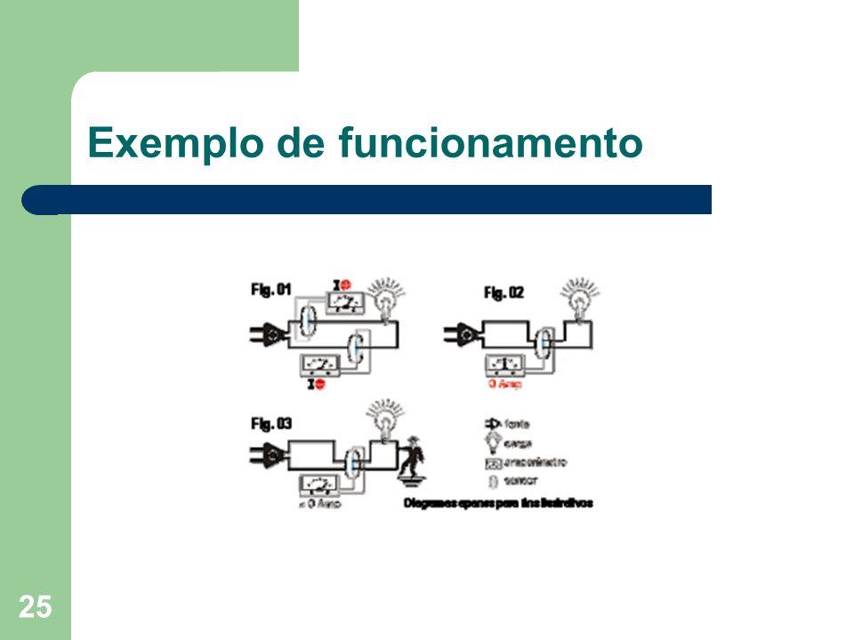 Exemplo de funcionamento 25