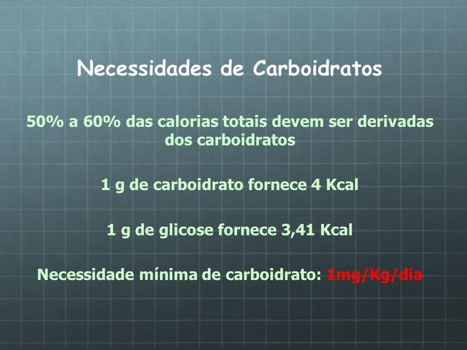 Necessidades de Carboidratos 50% a 60% das calorias totais devem ser derivadas dos carboidratos 1 g de carboidrato fornece 4 Kcal 1 g de glicose forne