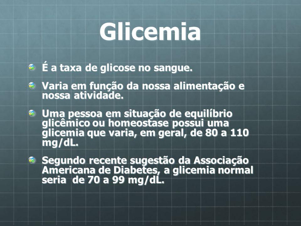 Glicemia É a taxa de glicose no sangue. Varia em função da nossa alimentação e nossa atividade. Uma pessoa em situação de equilíbrio glicêmico ou home